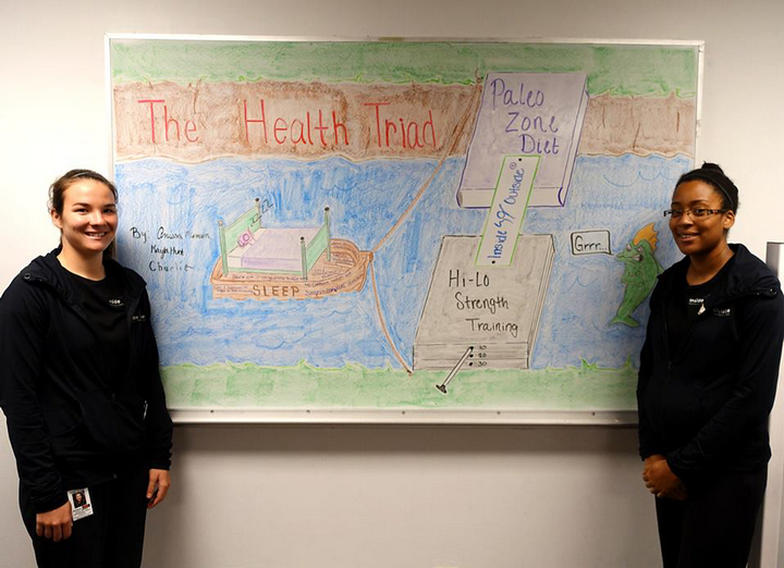 Anissa and Kayla and The Health Triad White Board!
