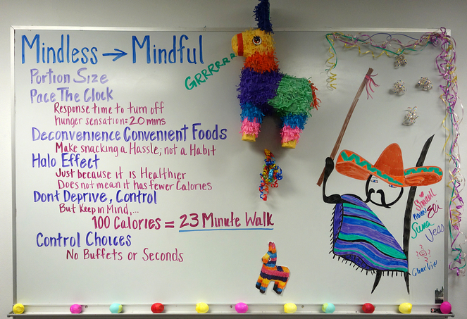Yes! Mindless to Mindful Eating!  And Fiesta fun, 2013!